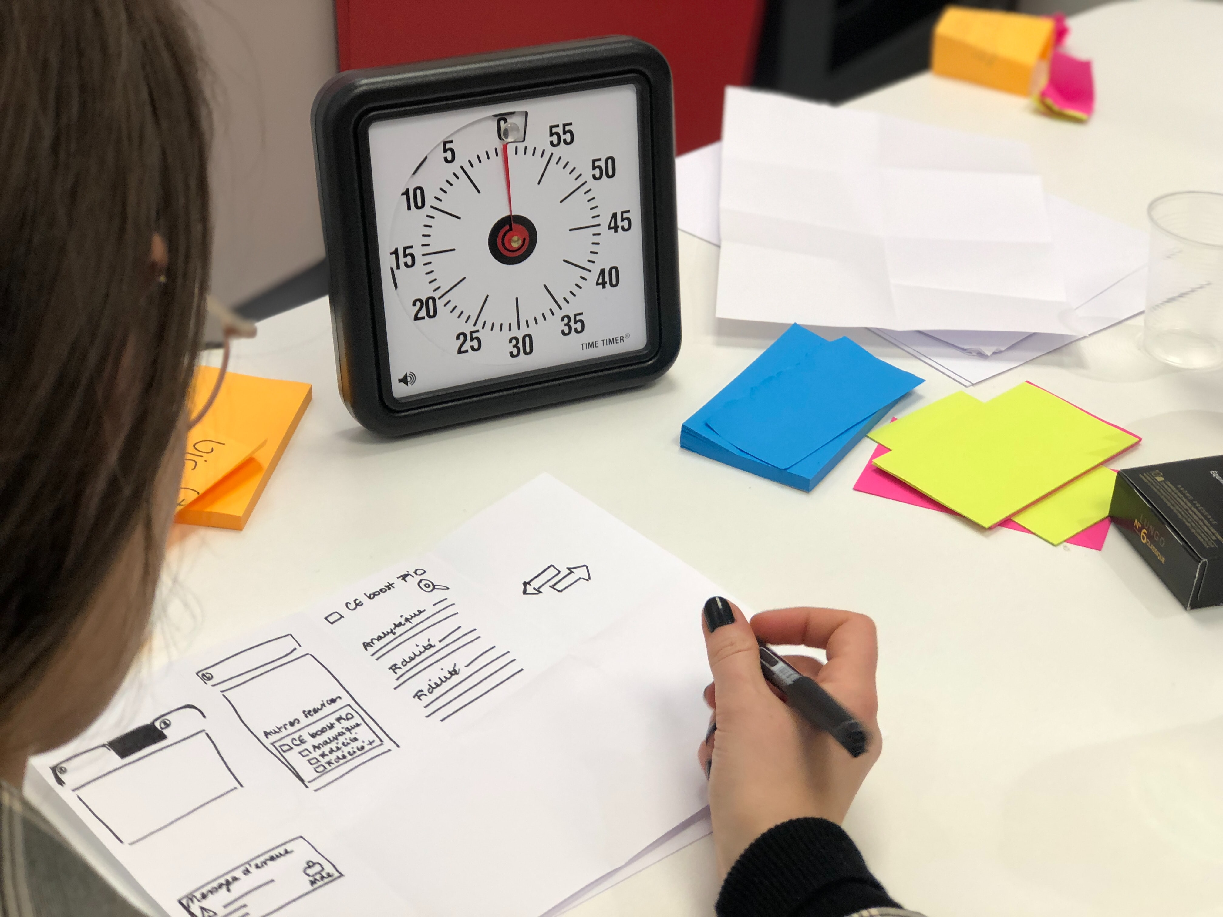 Six do's and don'ts for a successful UX ideation session