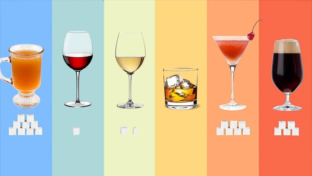 How Alcohol Impacts Your Blood Sugar