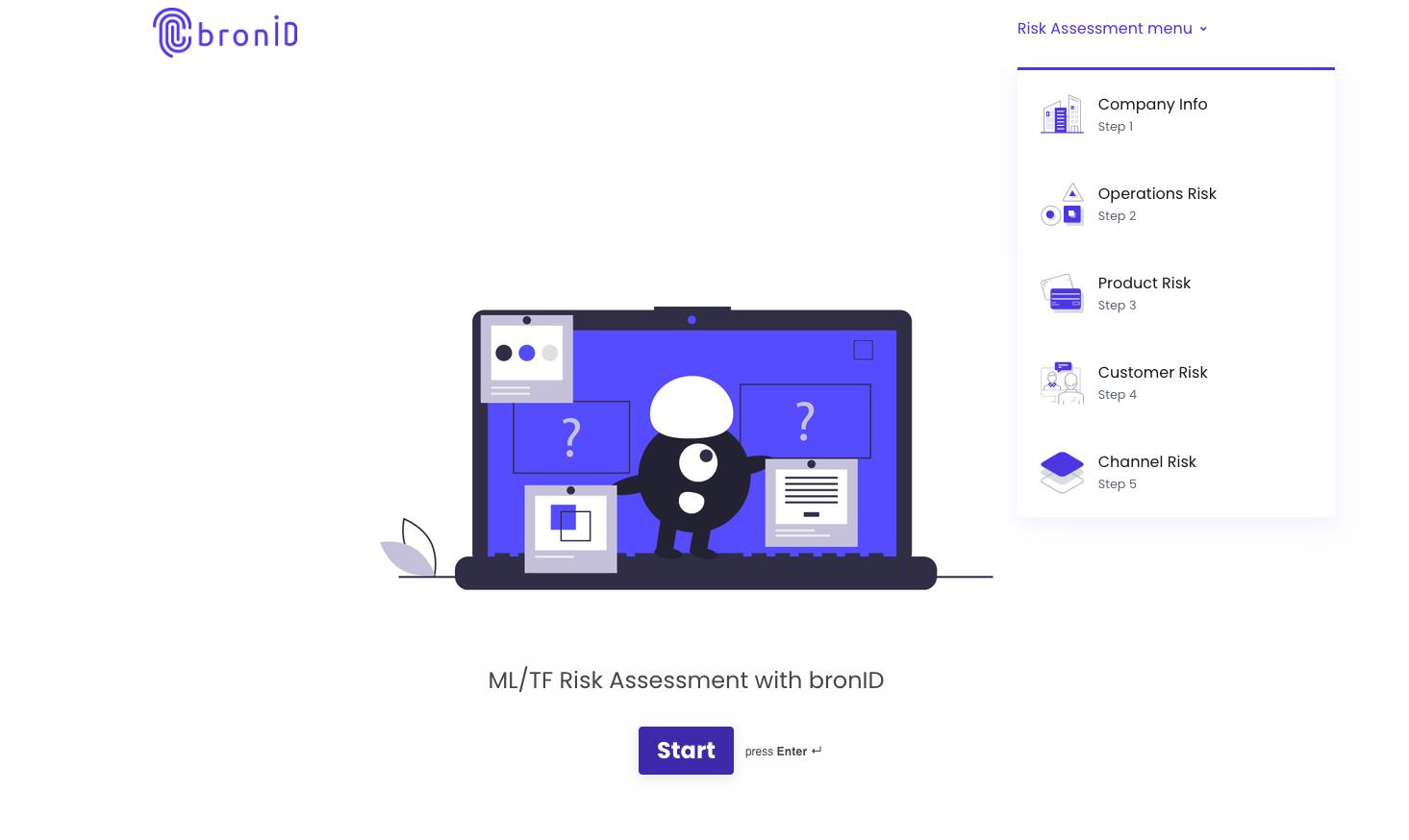bronID ML/TF Risk Assessment
