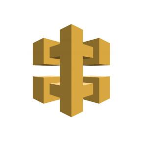 Enso security - integrations - AWS API gateway