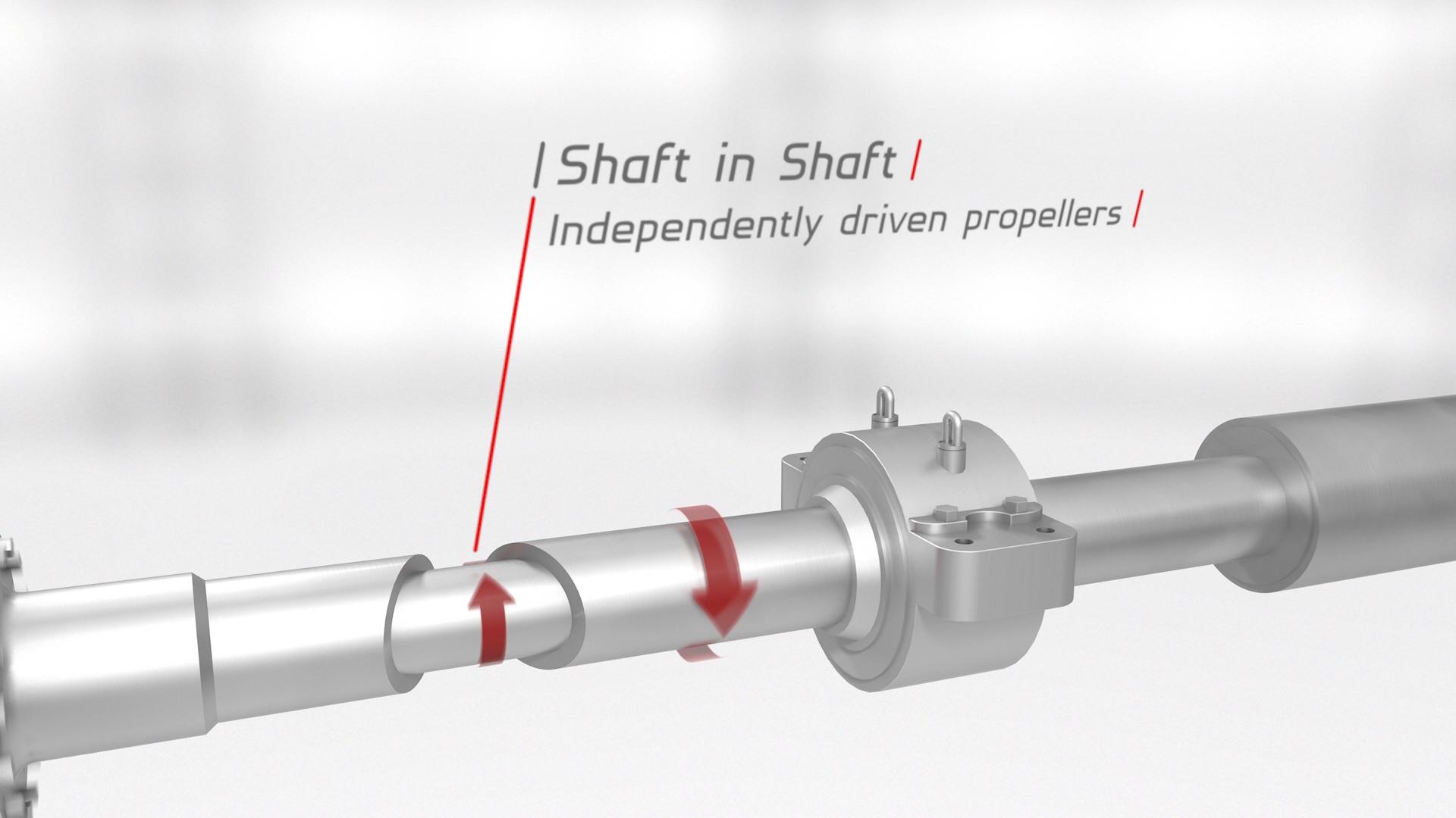 Brunvoll CRP Contra Rotating Propeller Shaft in Shaft arrangement
