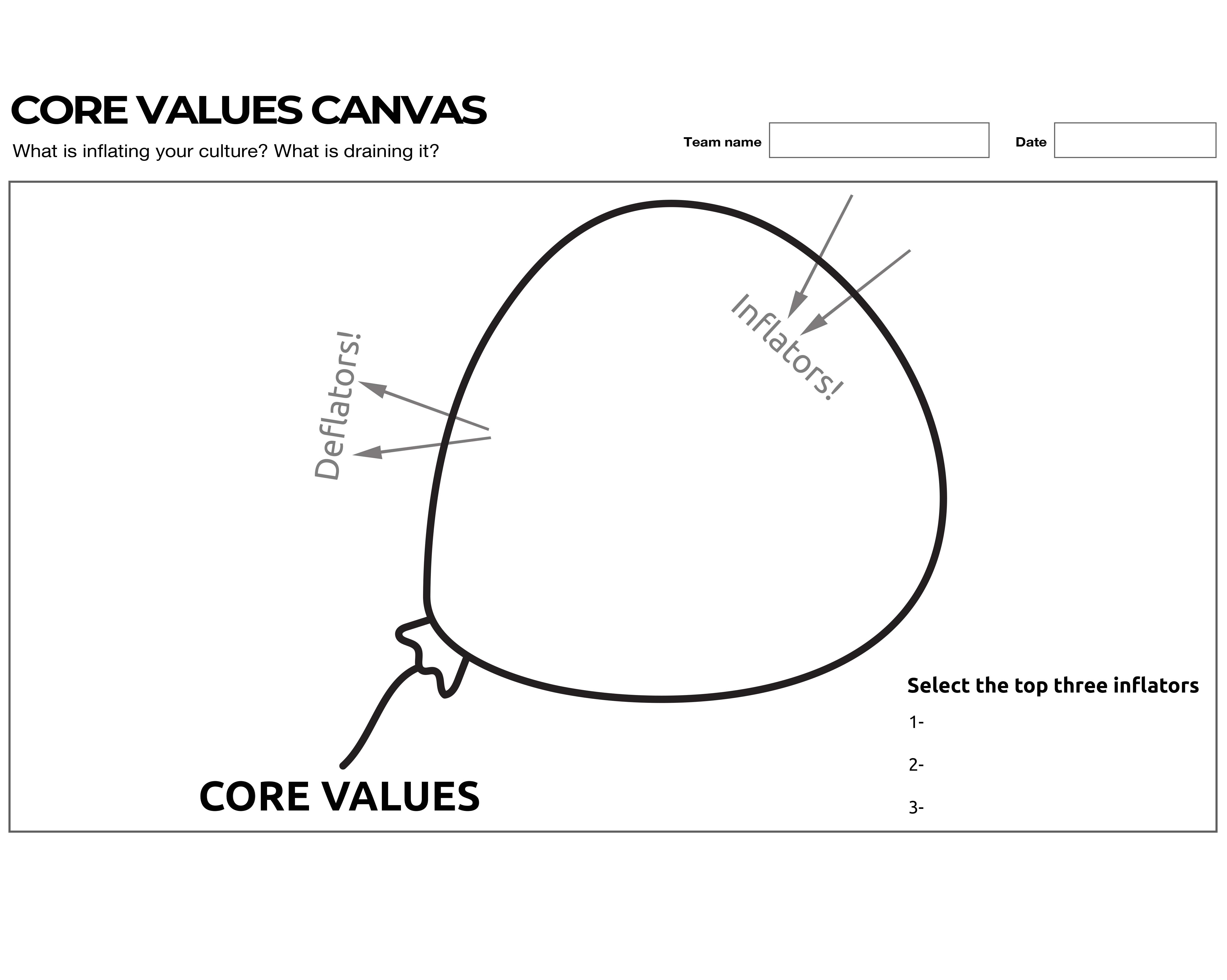 the core values canvas is a visual tool to define your company core values and drive team alignment