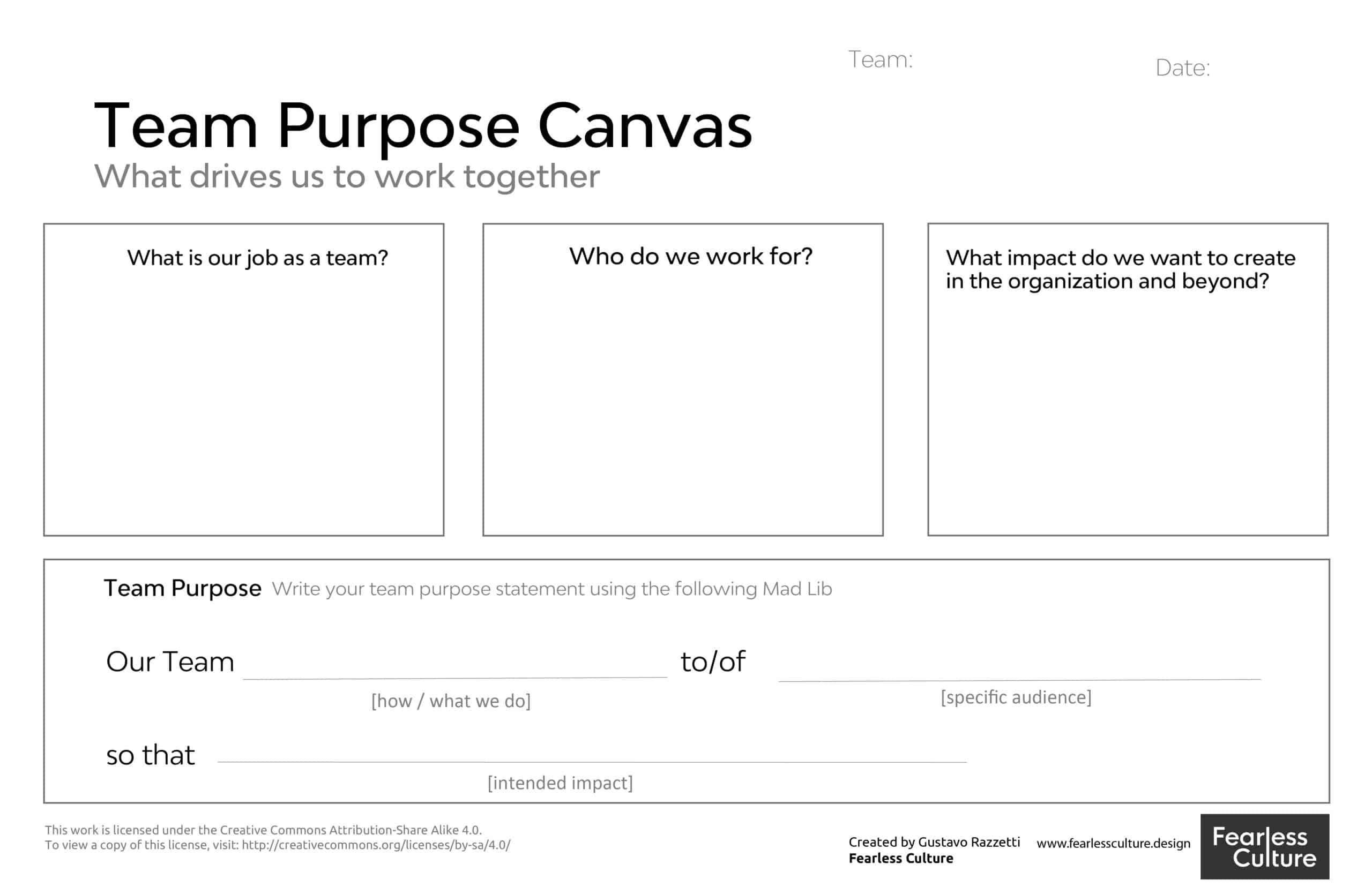 the team purpose canvas is a tool to define your team purpose and drive team alignment