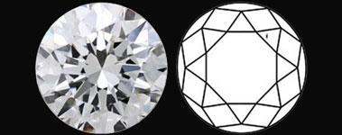 very very slightly included diamond grade
