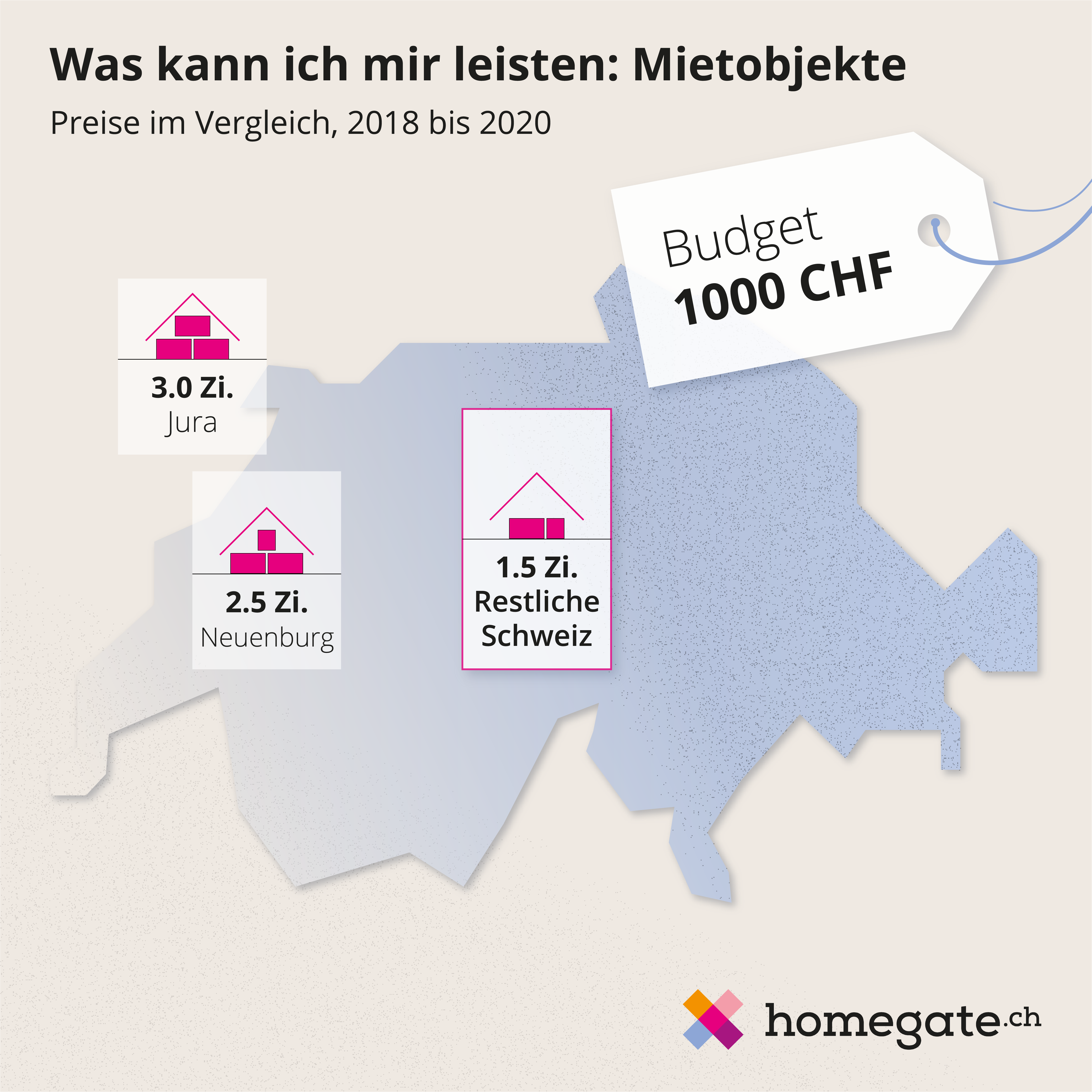 Mietpreise_Homegate_klein