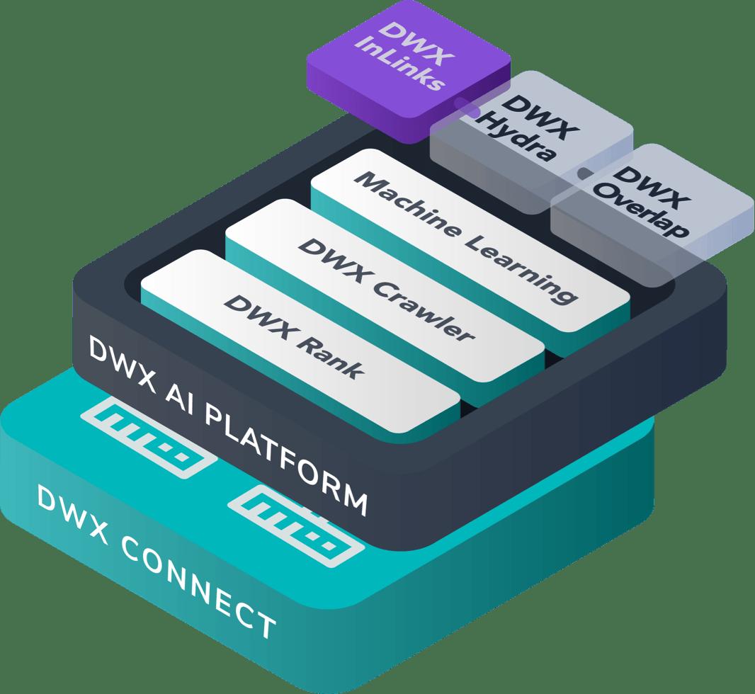 DWX AI Platform