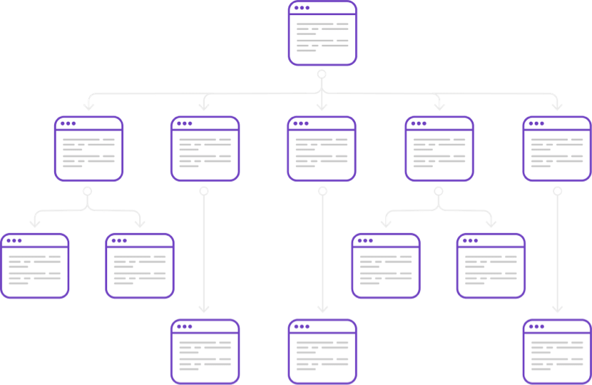 Content, Structure and Link Analysis