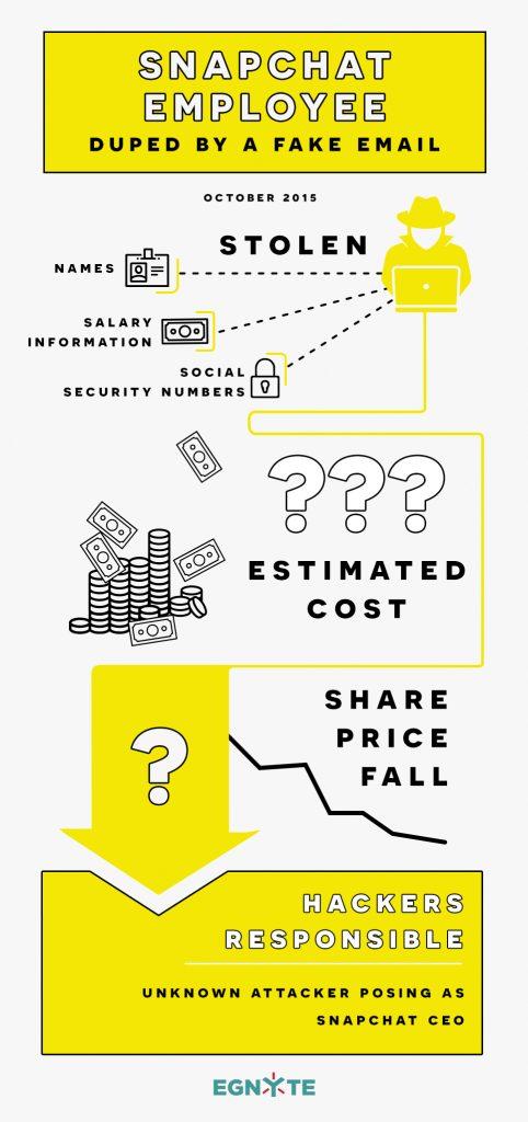 snapchat infographic