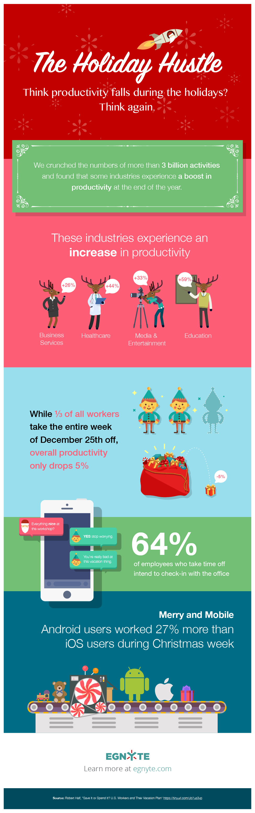 The Holiday Hustle - Egnyte Blog