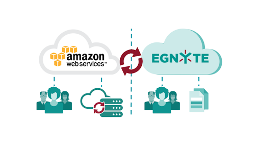 Enhancing Egnyte for AWS Solution - Egnyte Blog