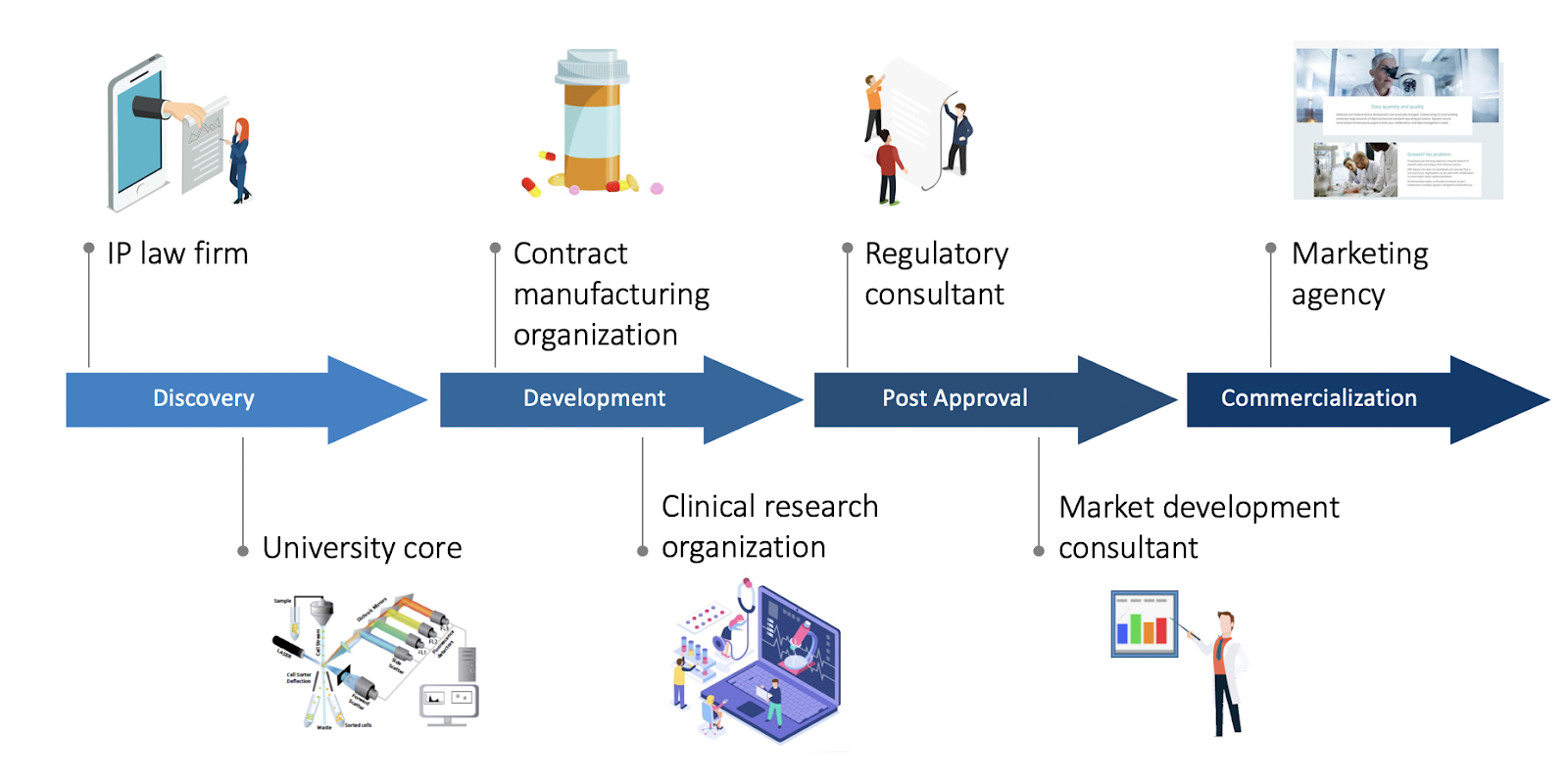 Collaboration in the modern biotech era - Egnyte Blog