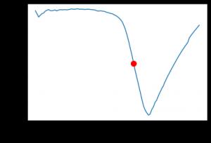Understanding SimCLR, a framework for contrastive learning - Egnyte Blog