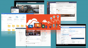 Managing Content Sprawl in Sharepoint, Microsoft 365 - Egnyte Blog