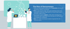 An Analysis of Cyber Attack Costs on the Life Sciences Industry - Egnyte Blog