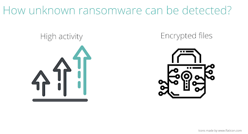 How Machine Learning Can Help Your Company Fight Ransomware  - Egnyte Blog