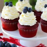 Egnyters on the 4th of July - Egnyte Blog