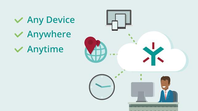 Enterprise Applications Made Easy with Egnyte for SAP Cloud Platform- Egnyte blog