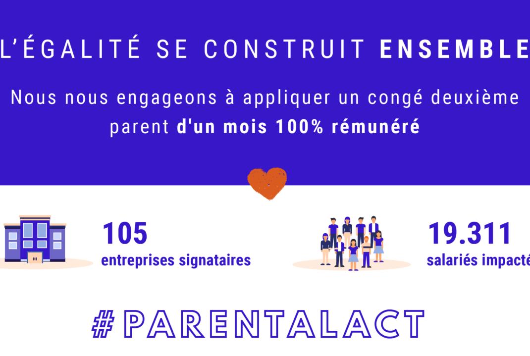 parental act