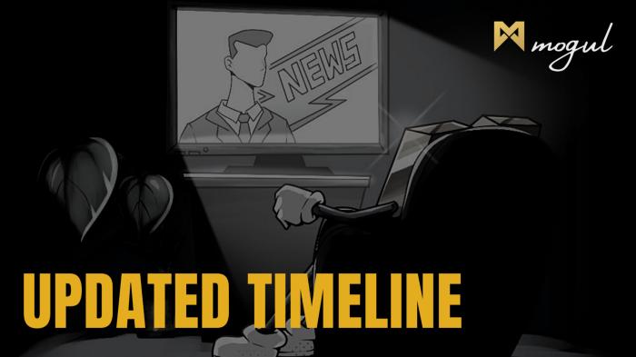 Mogul: Updated Timelines
