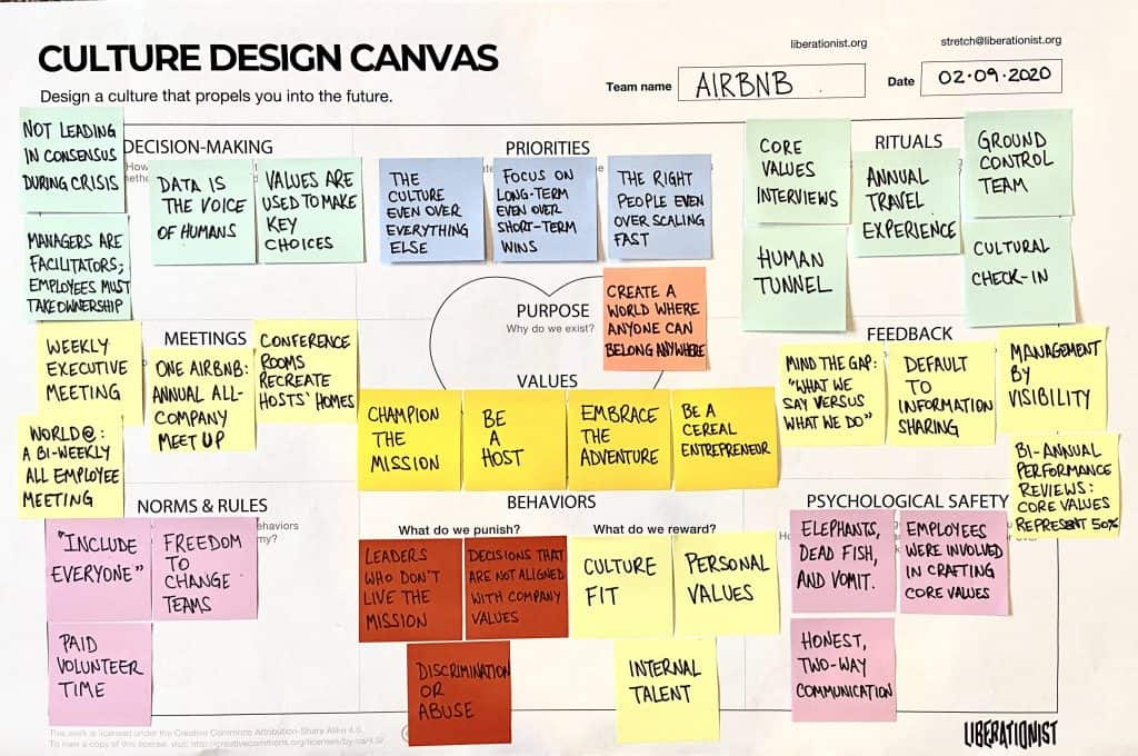 airbnb belong anywhere mapped with the culture design canvas by gustavo razzetti