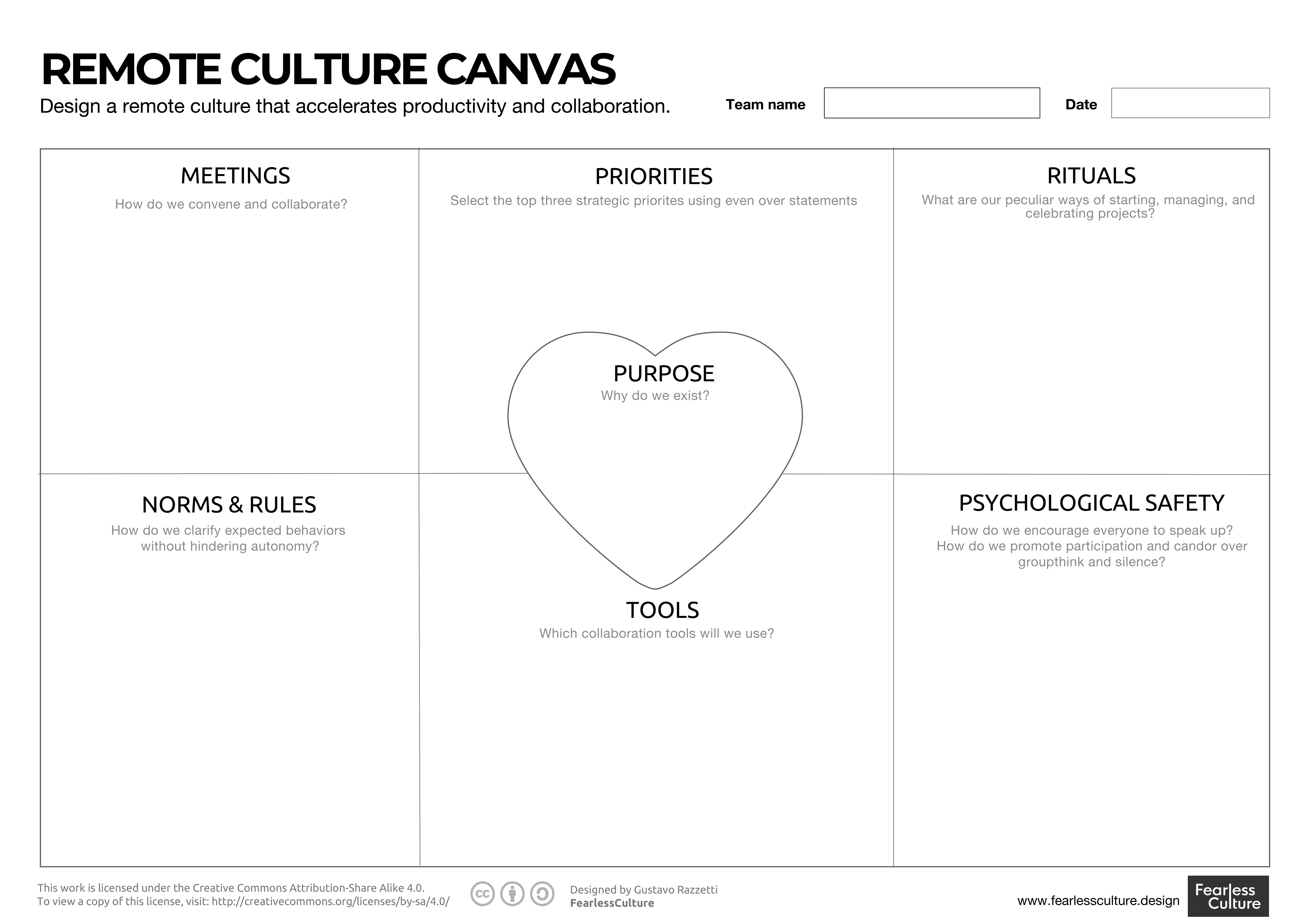 remote team culture canvas by gustavo razzetti