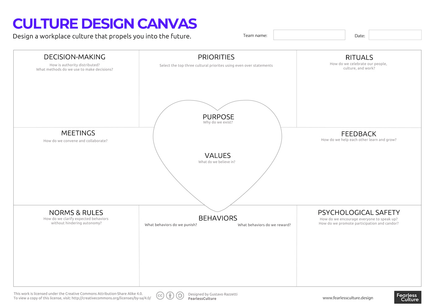 the culture design canvas a visual tool to map your company culture and design future proof workplace cultures