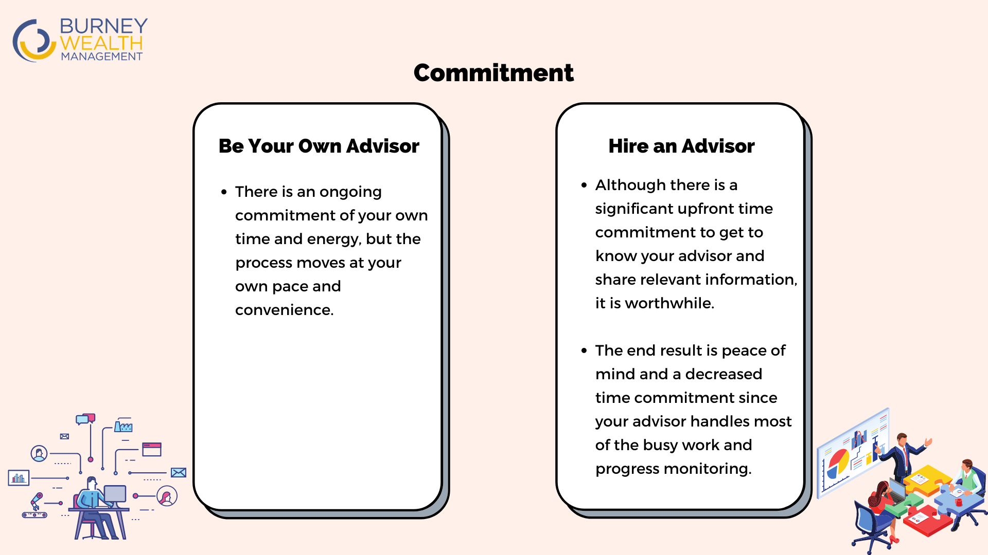 Commitment in being your own advisor and hiring an advisor