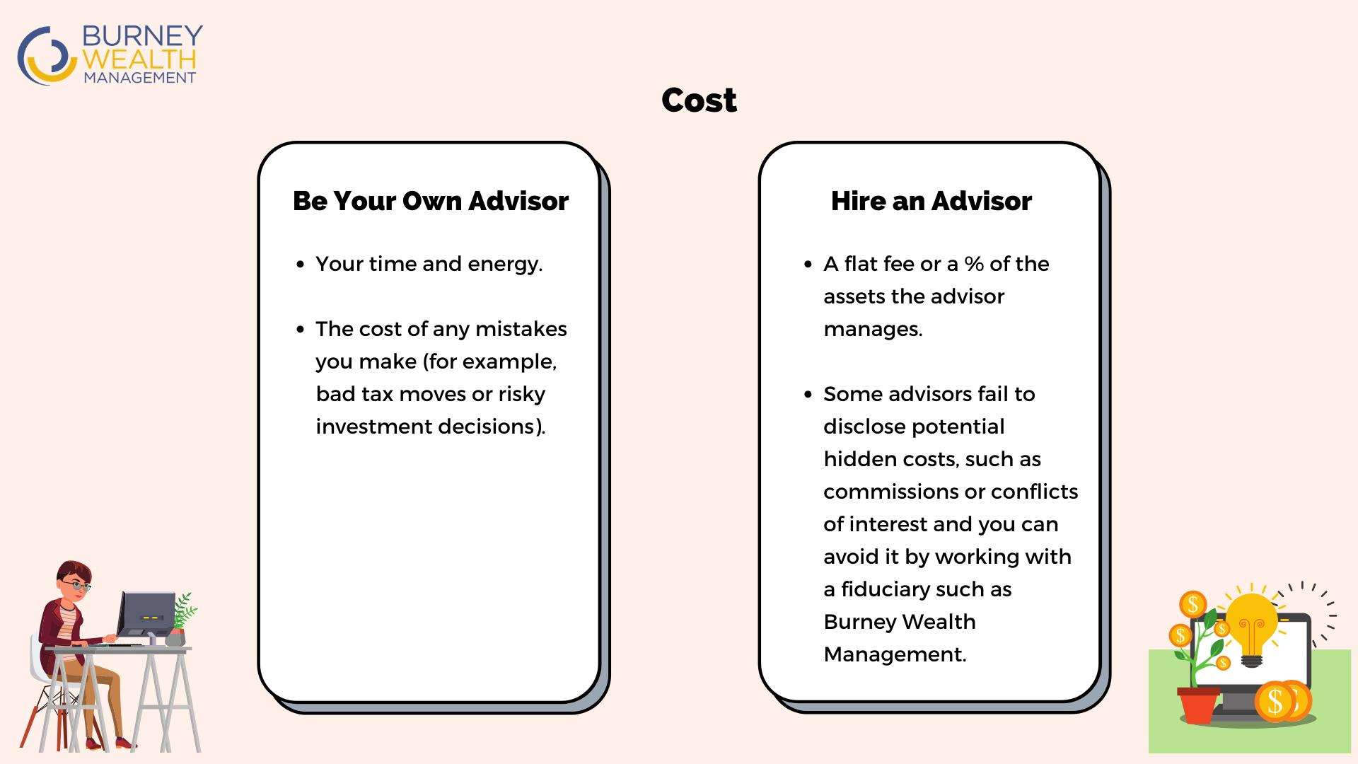 Cost of Hiring an advisor vs. being your own advisor