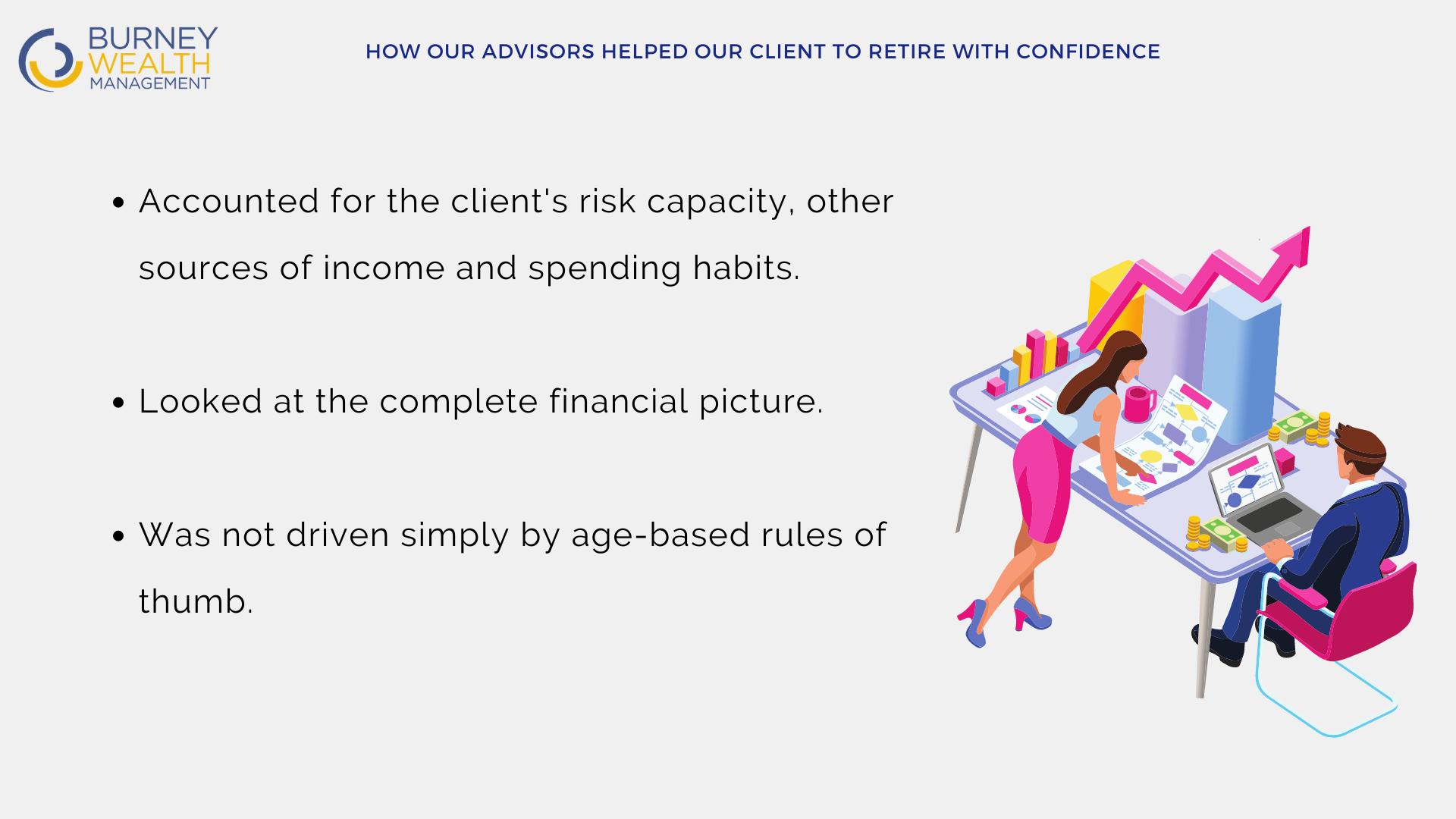 The risks of Being your own advisor vs. Hiring an advisor
