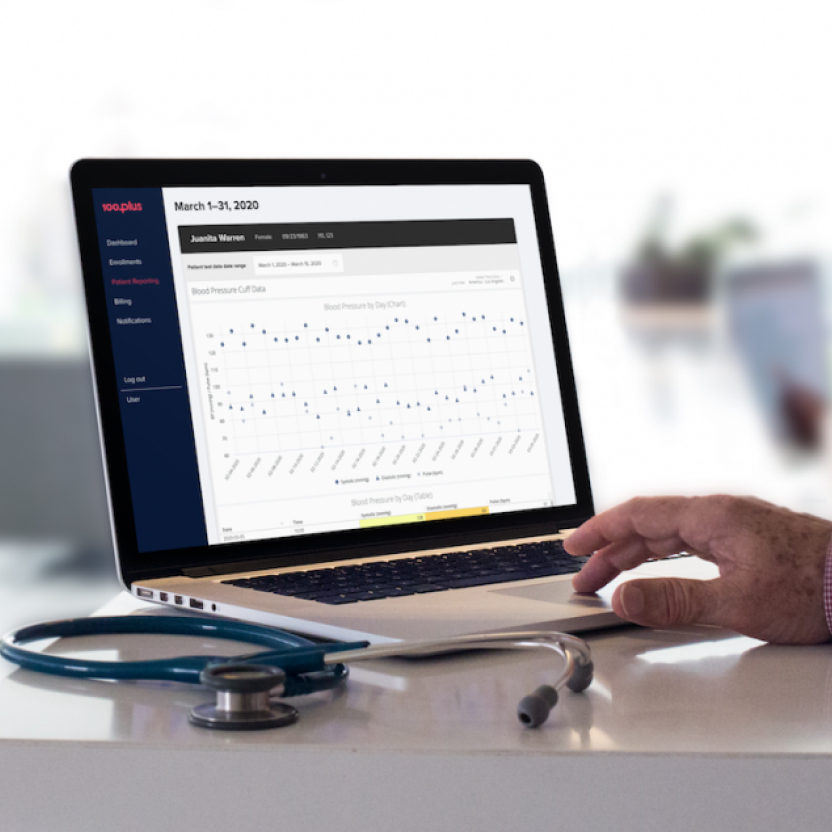 Venture Capitalists Seed Remote-Monitoring Startup 100Plus With $15 Million