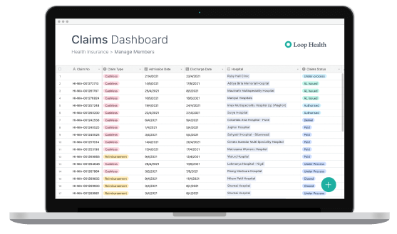 Claims & benefits dashboard for HRs & their team