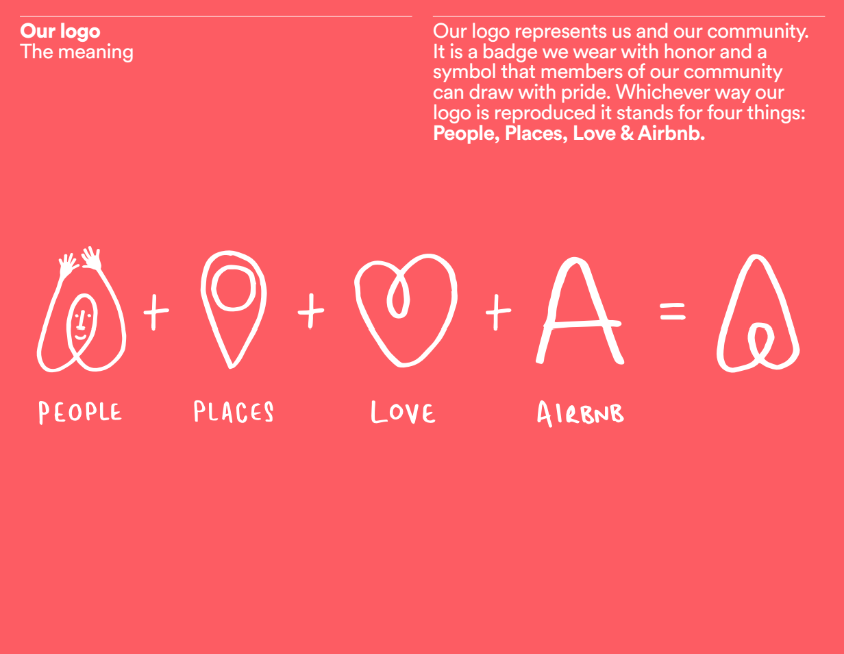 Airbnb's Visual Identity