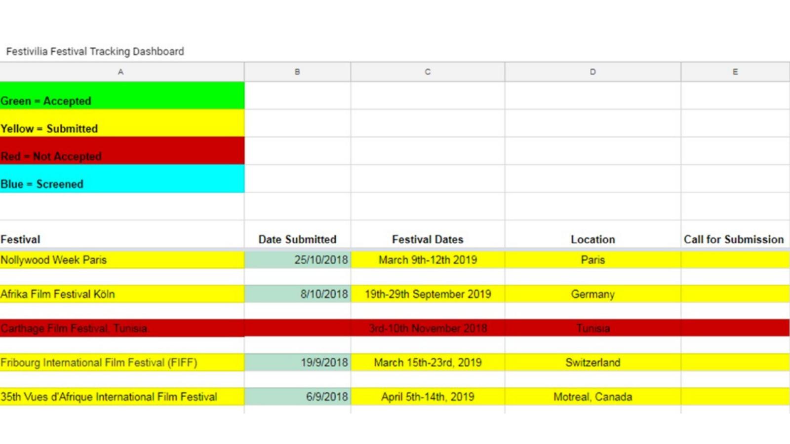 Festivilia's Google Sheet