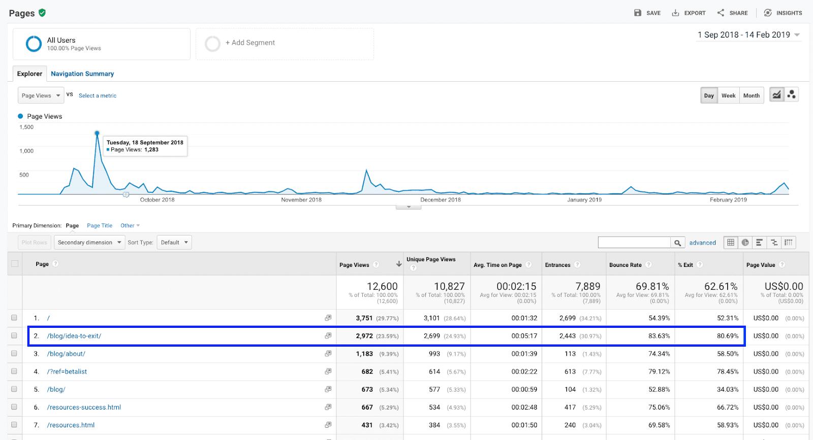 Encharge Analytics