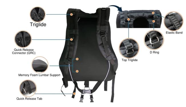 Posture Keeper backpack