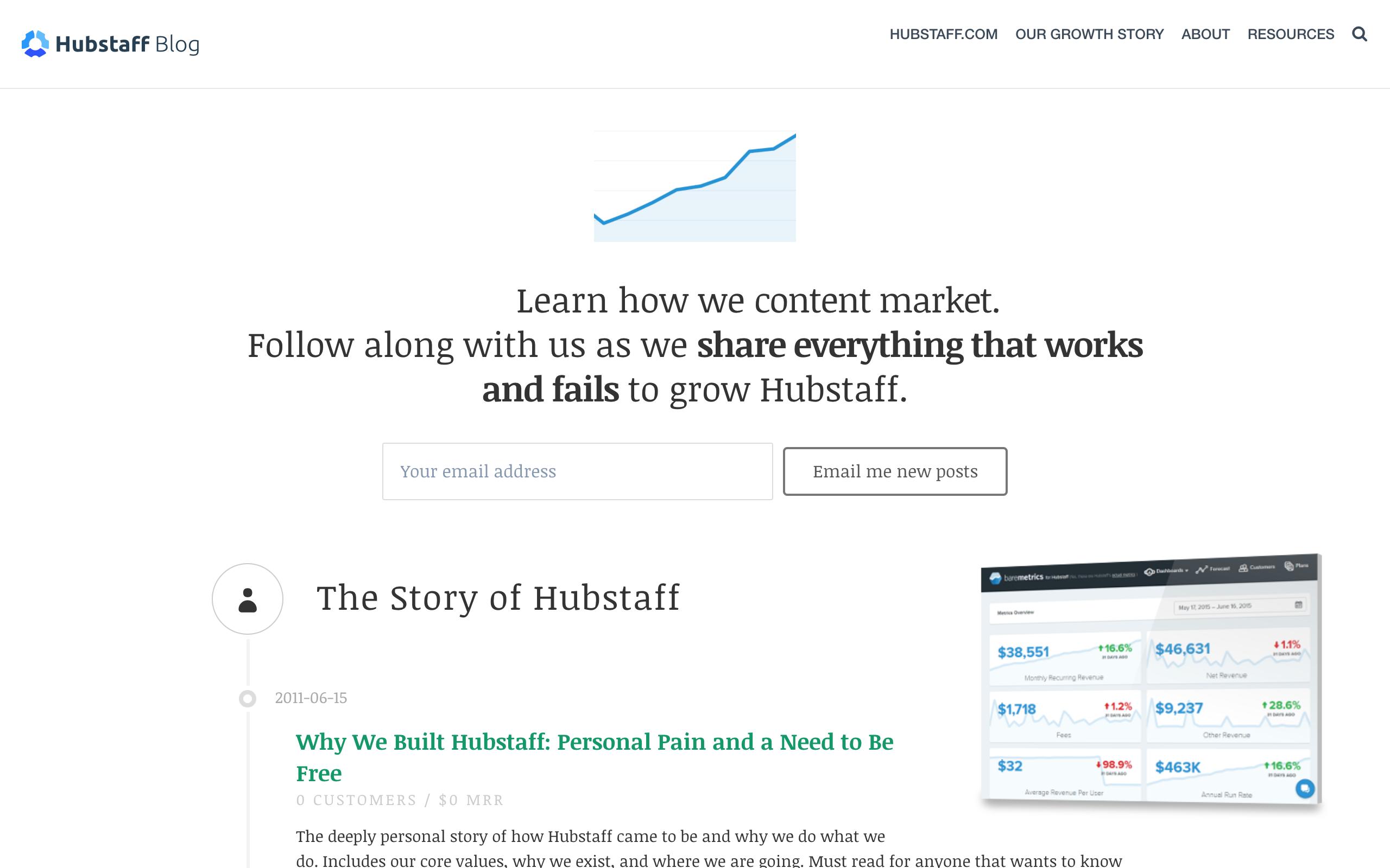 Hubstaff blog