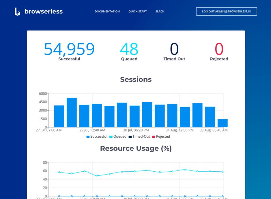 Browserless Dashboard