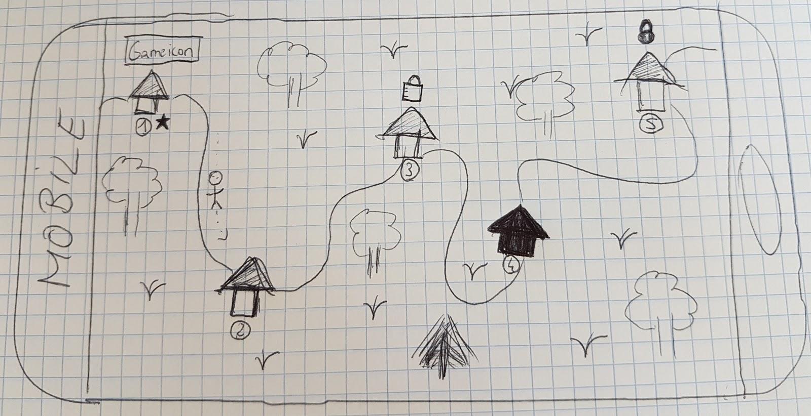 Lernin Drawing