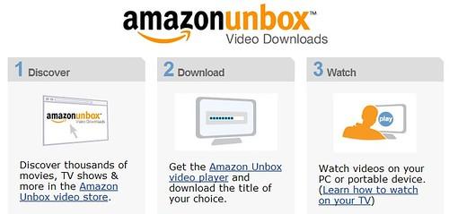 Amazon Unbox Video Downloads