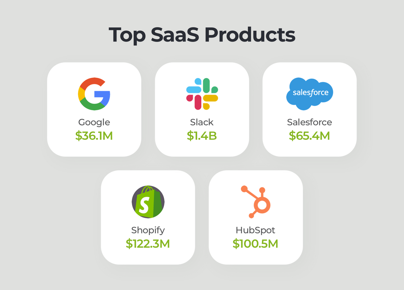 Top SaaS Products