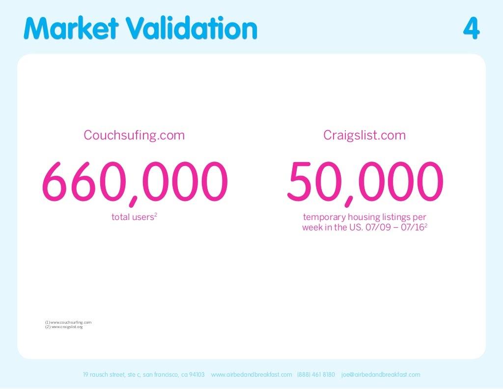 Airbnb Pitch Deck Market Validation Slide