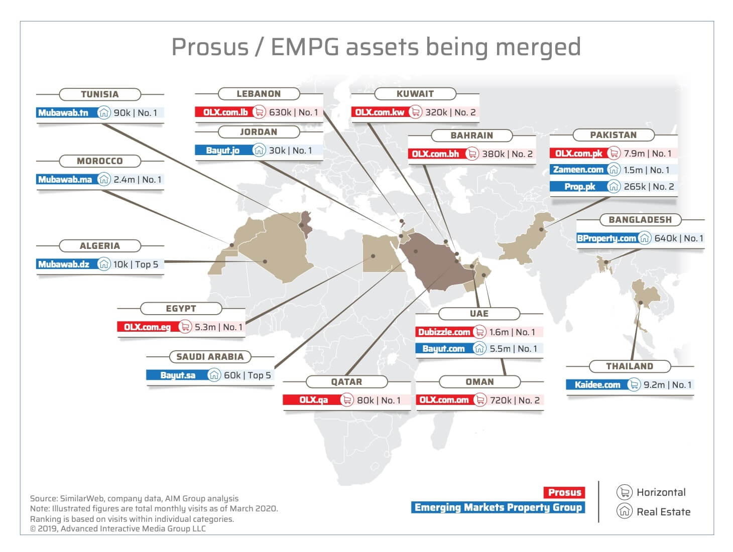 Emerging Markets Property Group (EMPG)