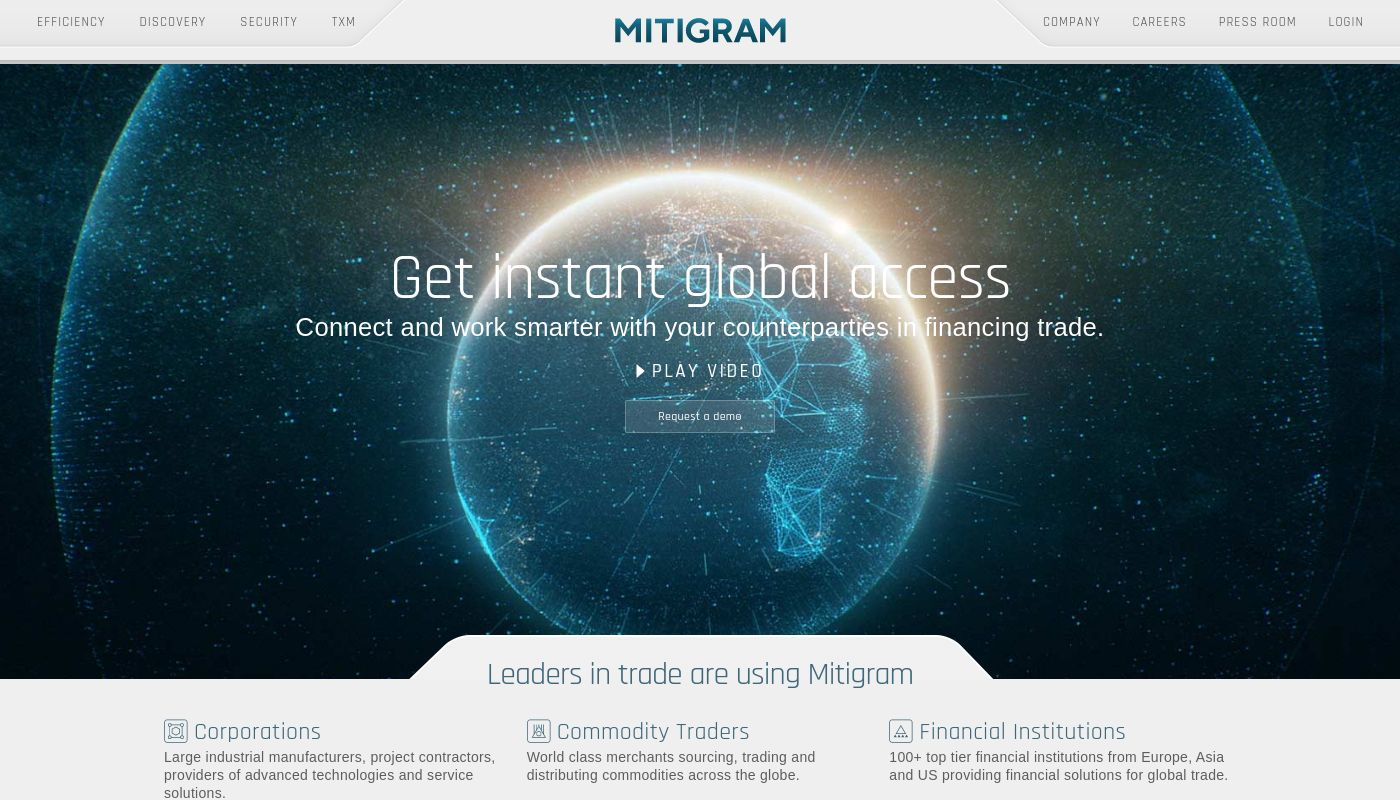 74) Mitigram