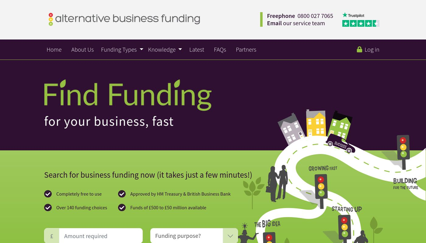 78) Alternative Business Funding