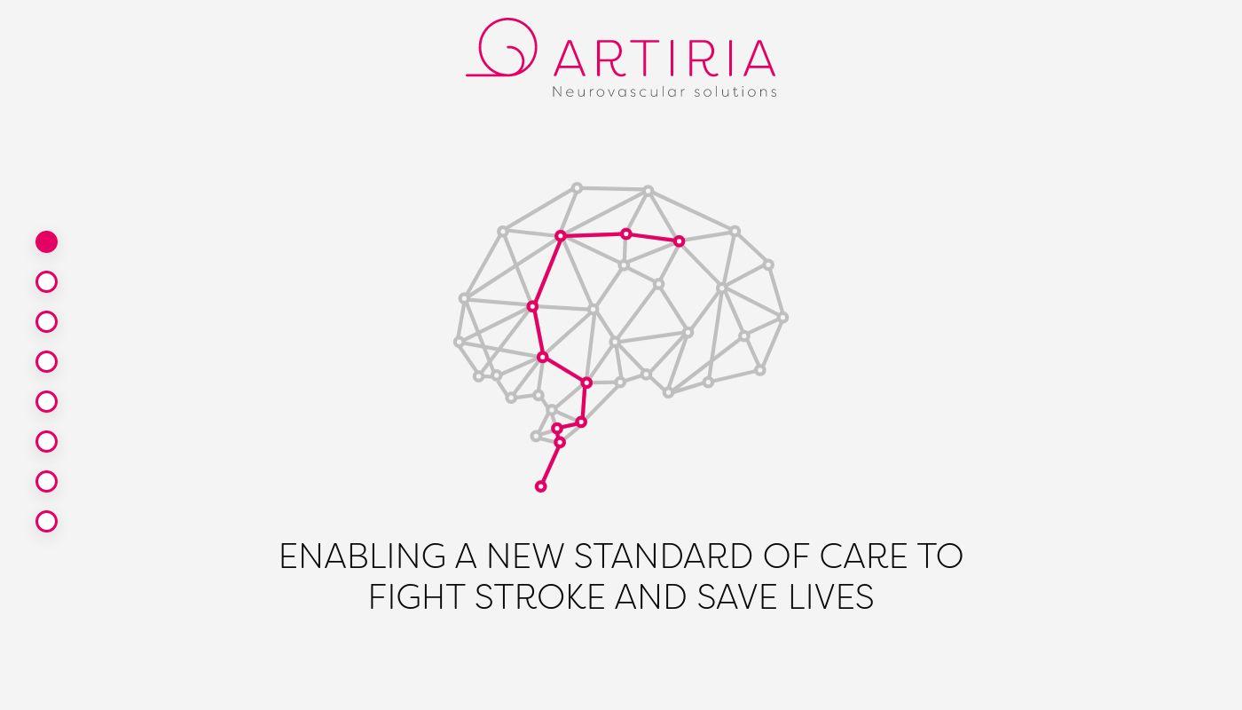251) ARTIRIA Medical