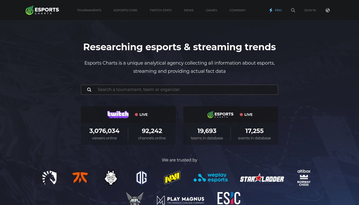 17) Esports Charts by ESM.one
