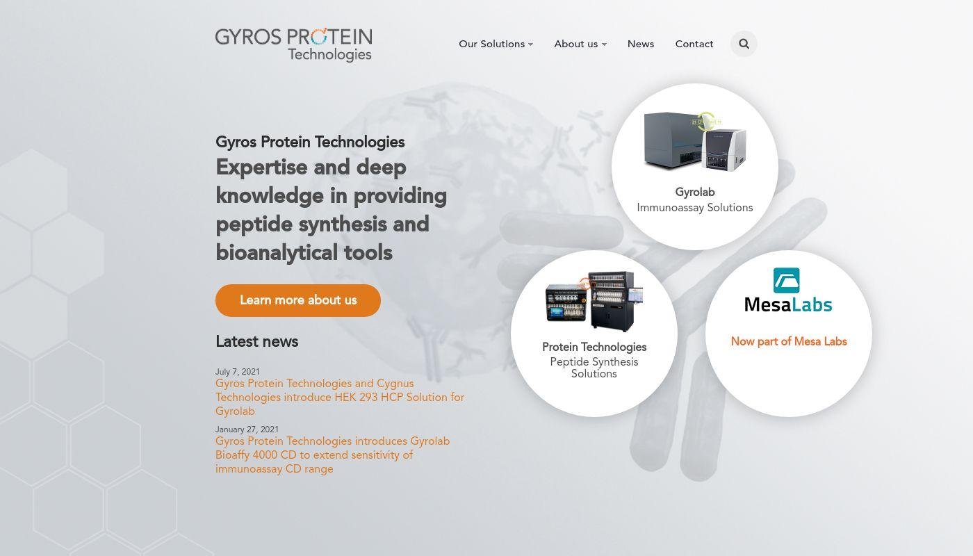 28) Gyros Protein Technologies