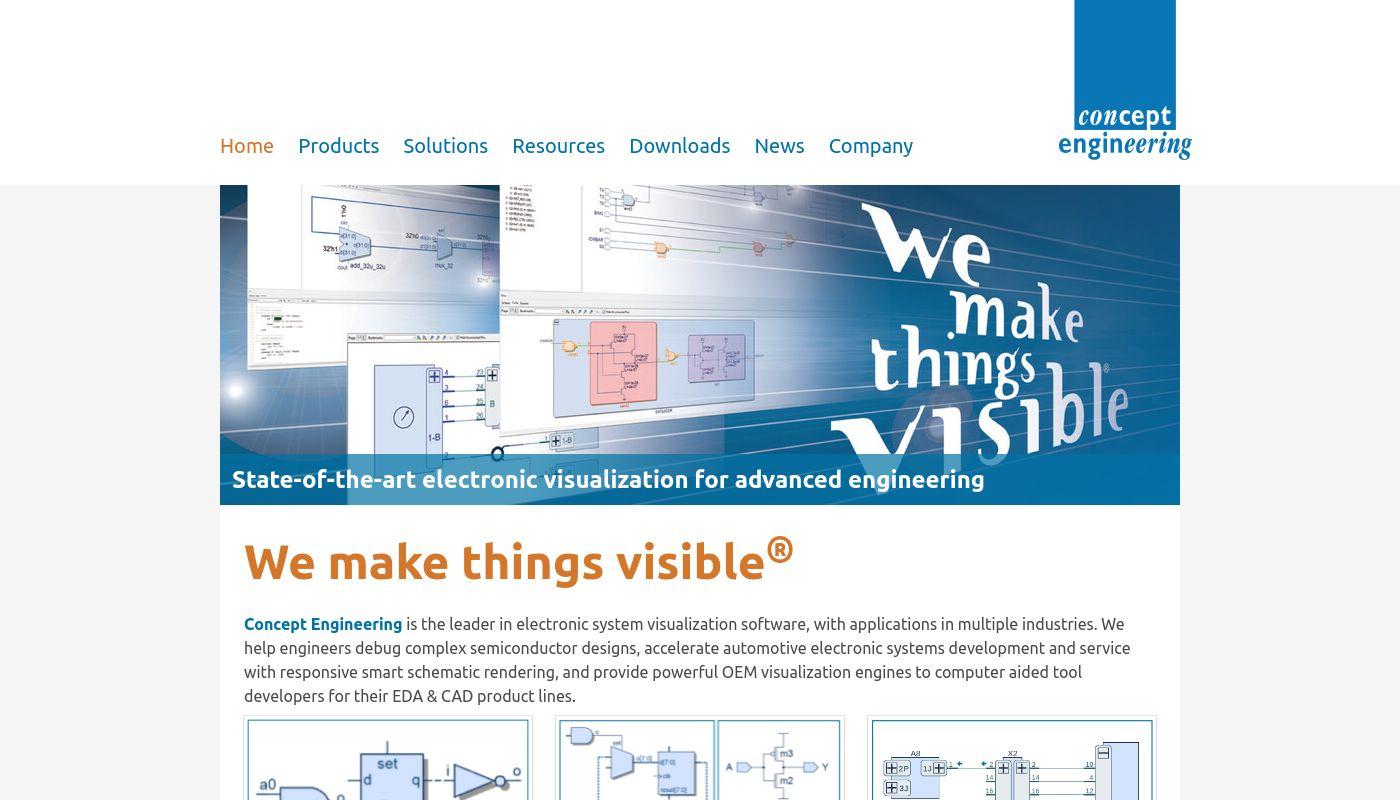 18) Concept Engineering