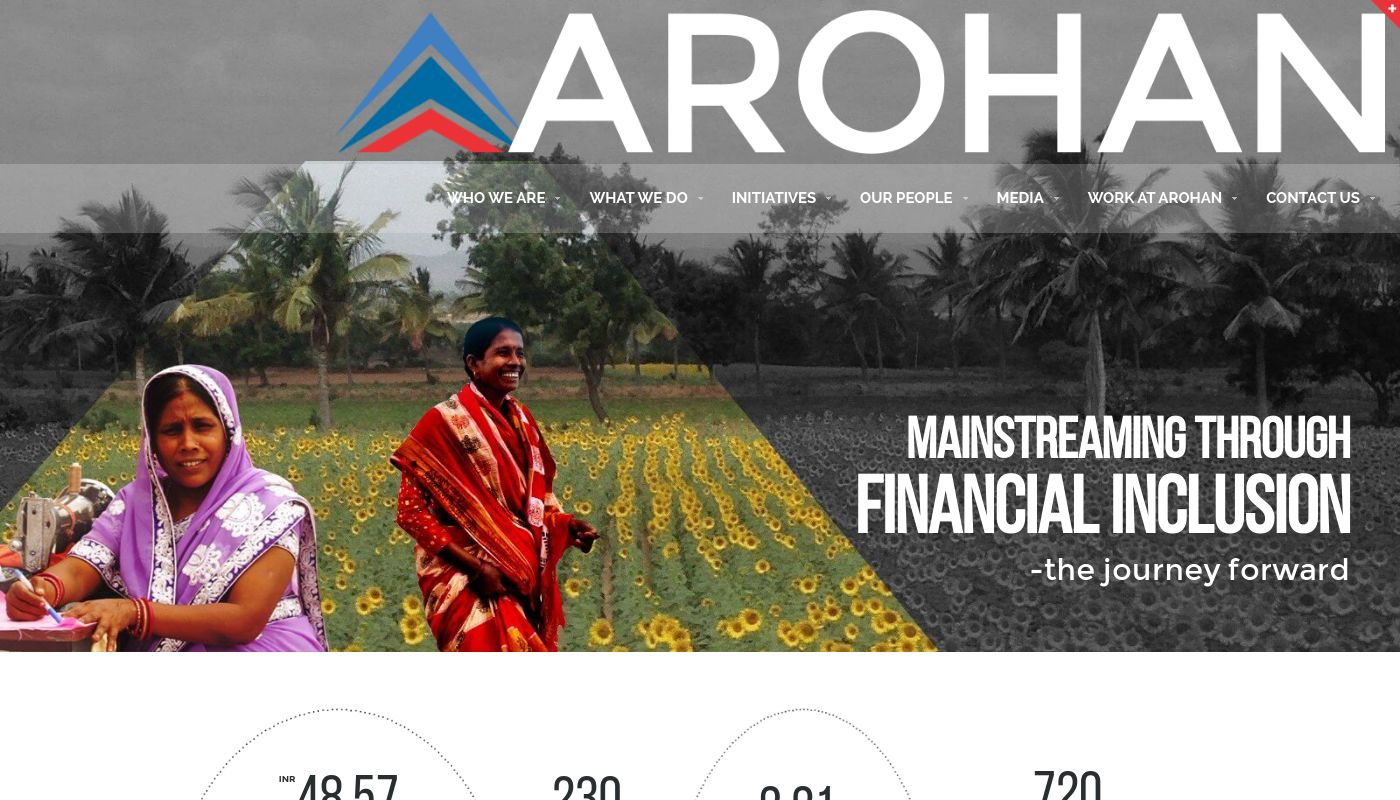 7) Arohan Financial