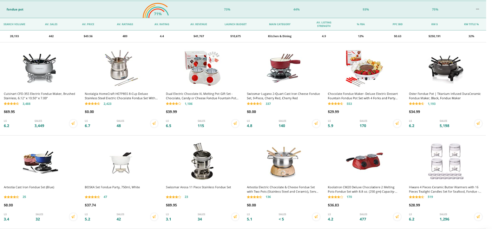A sample of search results within Niche Finder.